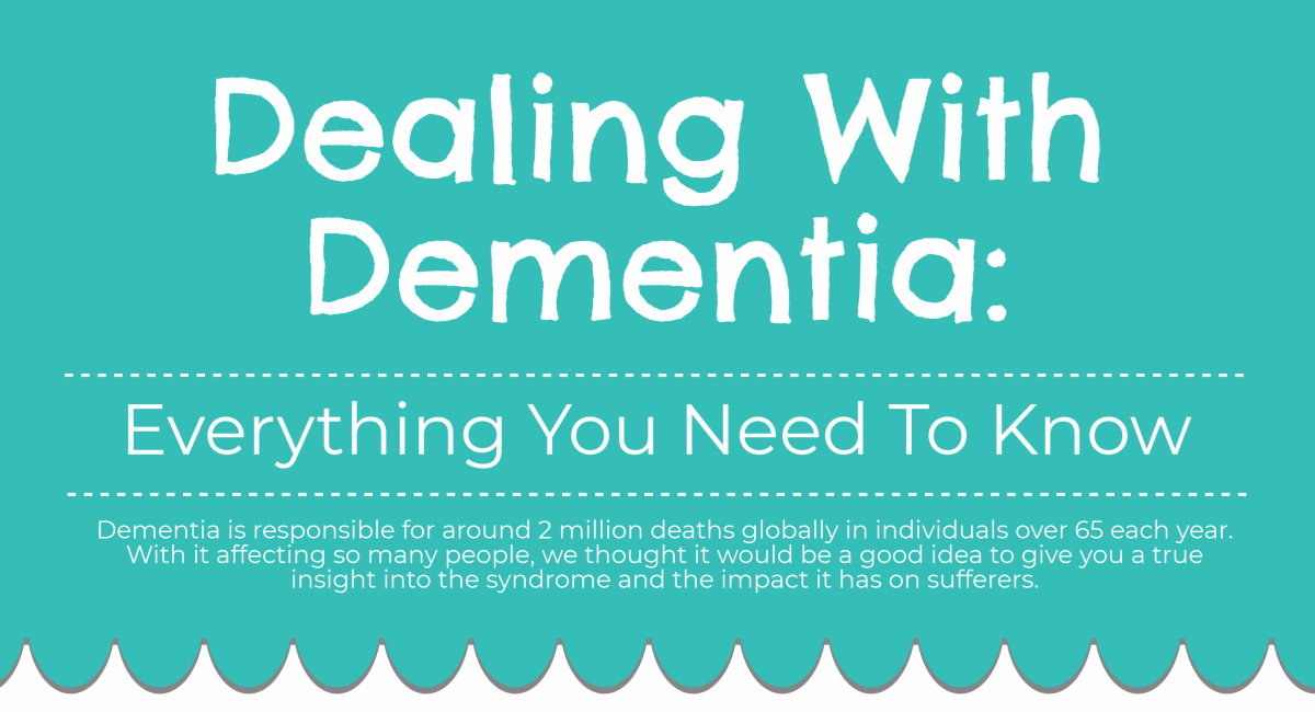 dealing with dementia banner image